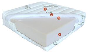 Best Dream Natural matrac metszett