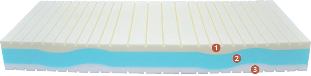 Cashmere HD matrac magja